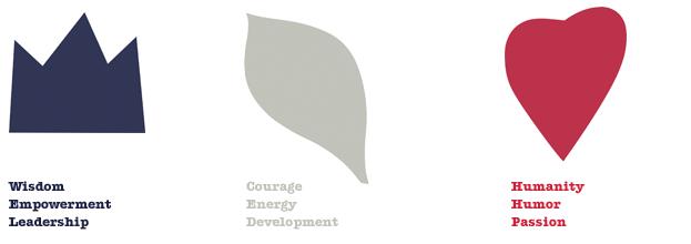 our_inspiration_logo_explained